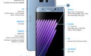 Samsung Galaxy Note 7 : Scopriamo come funziona grazie ai video ufficiali.