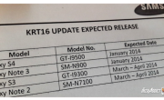 Android KitKat 4.4 arriverà a Gennaio su Galaxy S4 e Note 3.