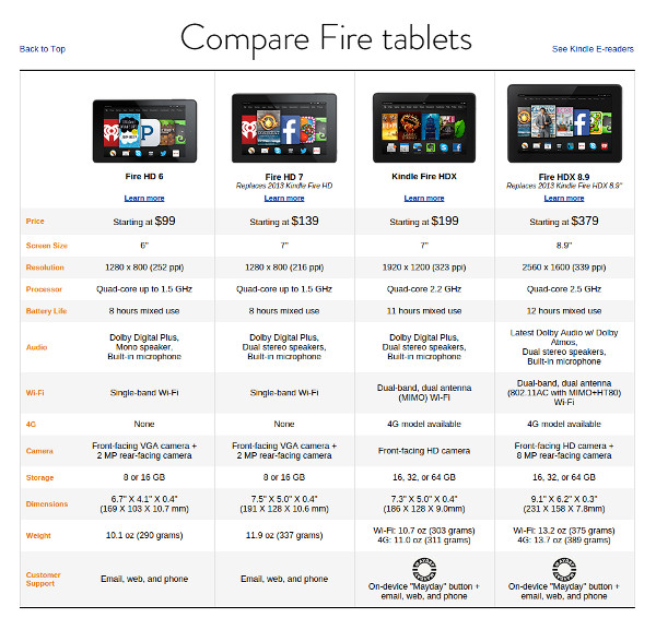kindle fire HD specifiche